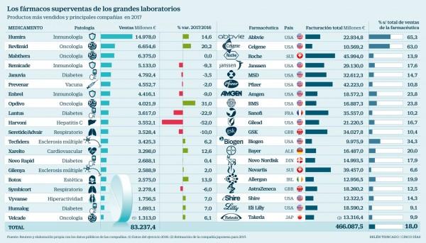 1520881368_939672_1520884595_noticia_normal_recorte1.jpg
