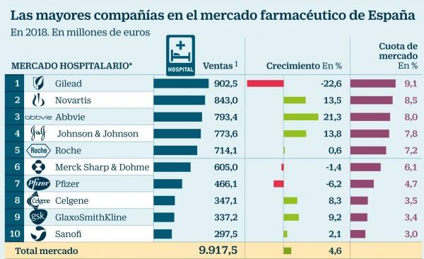 1554921392_270432_1554923280_noticia_normal_recorte1.jpg